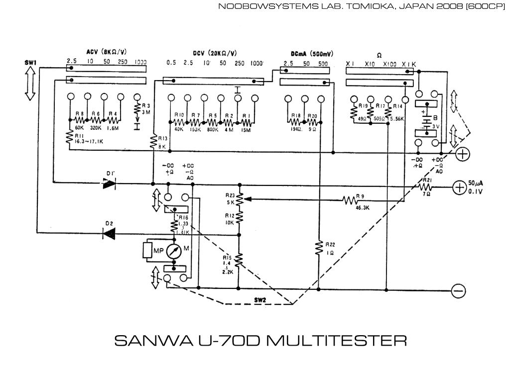 Sanwa U